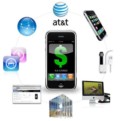 iphone_business_model-400x400