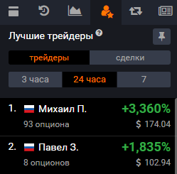 traders2