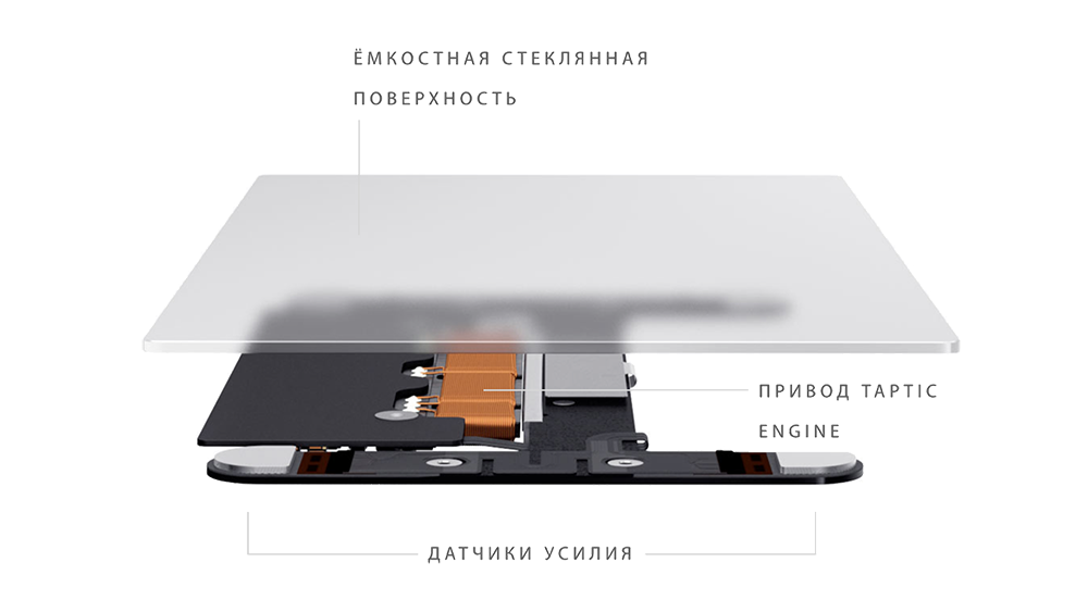 apple_force_touch_trackpad
