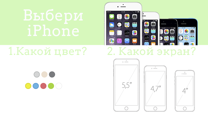 which_iphone