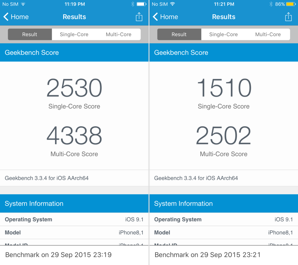 Low-Power-Mode-iPone-6s-Benchmarks-2-1024x908