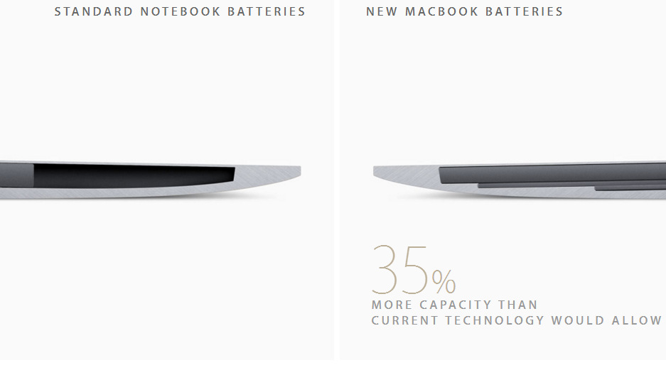comparing batteries