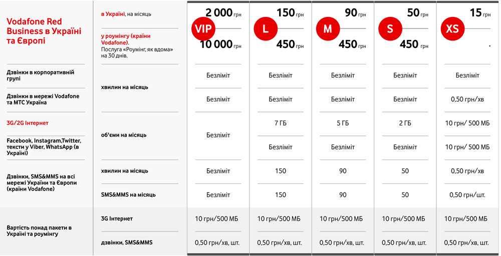 vodafone-business-tariffs