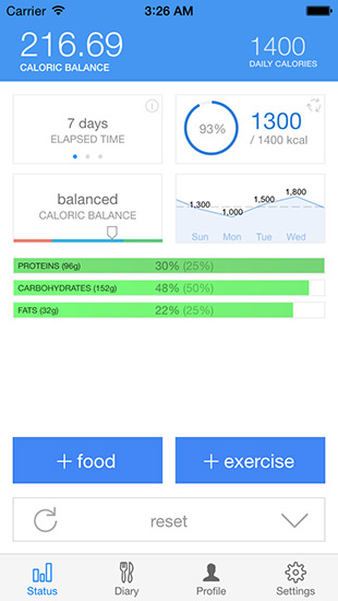 KCals Calorie Counter