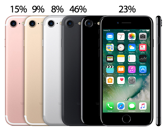 iphone-7-colors-popularity-1